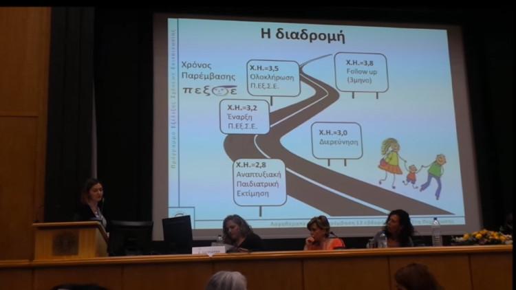 VIDEO – Μελέτη Περίπτωσης του Π.Εξ.Σ.Ε. όπως παρουσιάστηκε στο 13ο Συνέδριο του Πανελληνίου Συλλόγου Λογοπεδικών – Λογοθεραπευτών